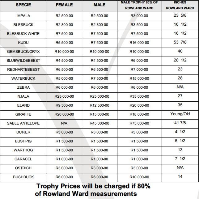 rates2017